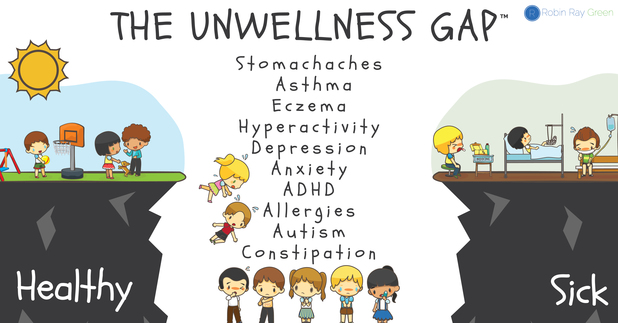 Unwellness-Gap-Final-05-01-space.jpg