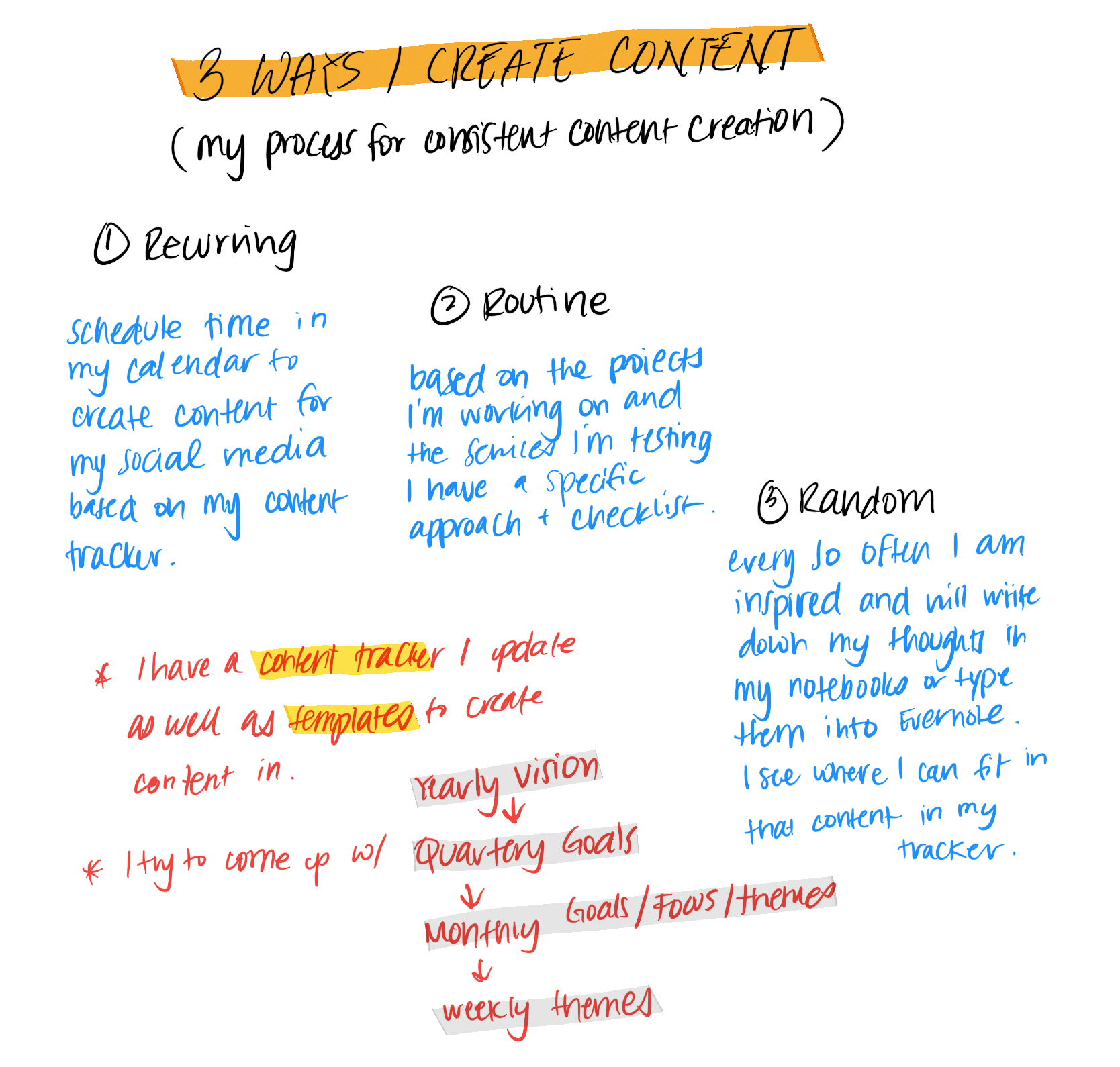 Consistent Content Summary