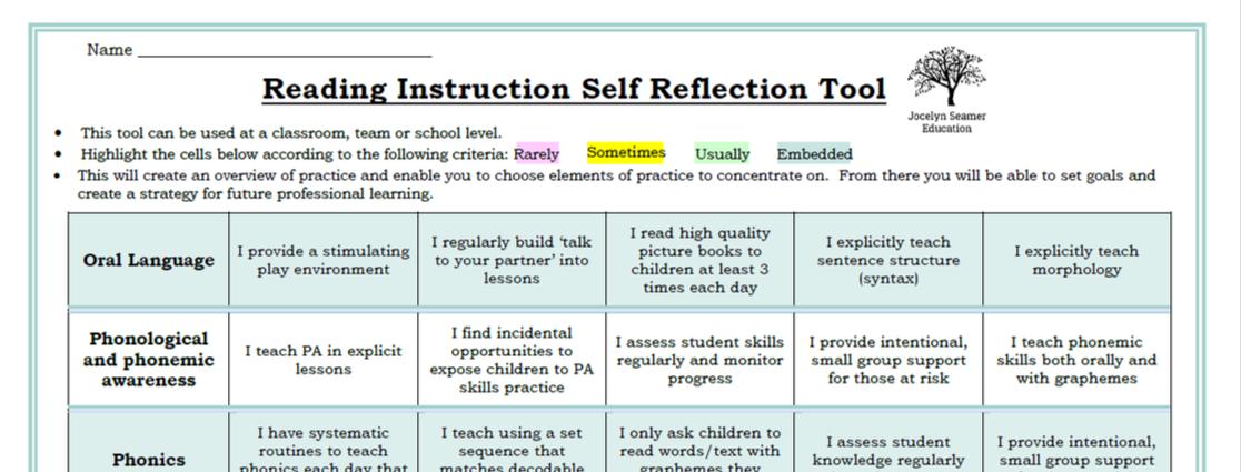 Self Reflection tool