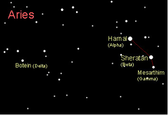 Aries star constellation shining in the night sky