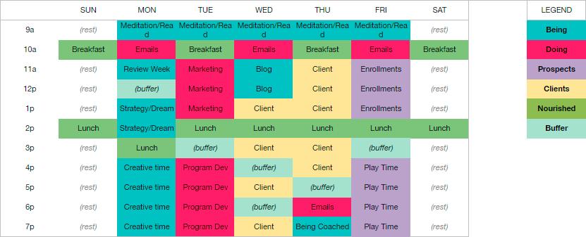 SFS Step 3 • Busyness Tracker • Sanity