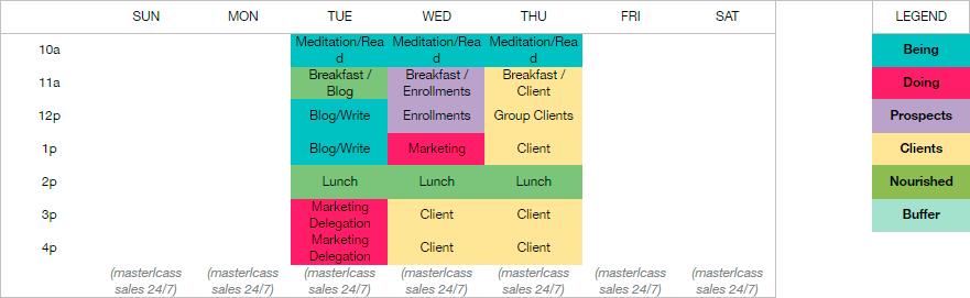 SFS Step 3 • Busyness Tracker • Freedom